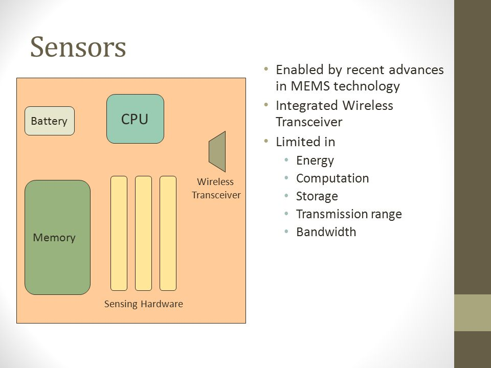 Sensors CPU Enabled by recent advances in MEMS technology