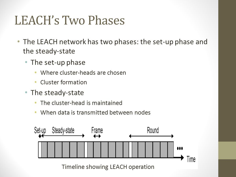 LEACH's Two Phases The LEACH network has two phases: the set-up phase and the steady-state. The set-up phase.