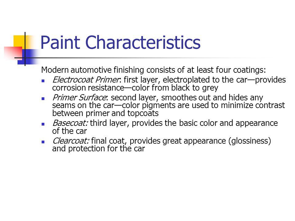Paint Characteristics