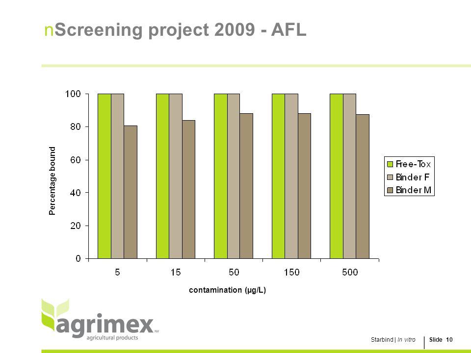 Screening project 2009 - AFL