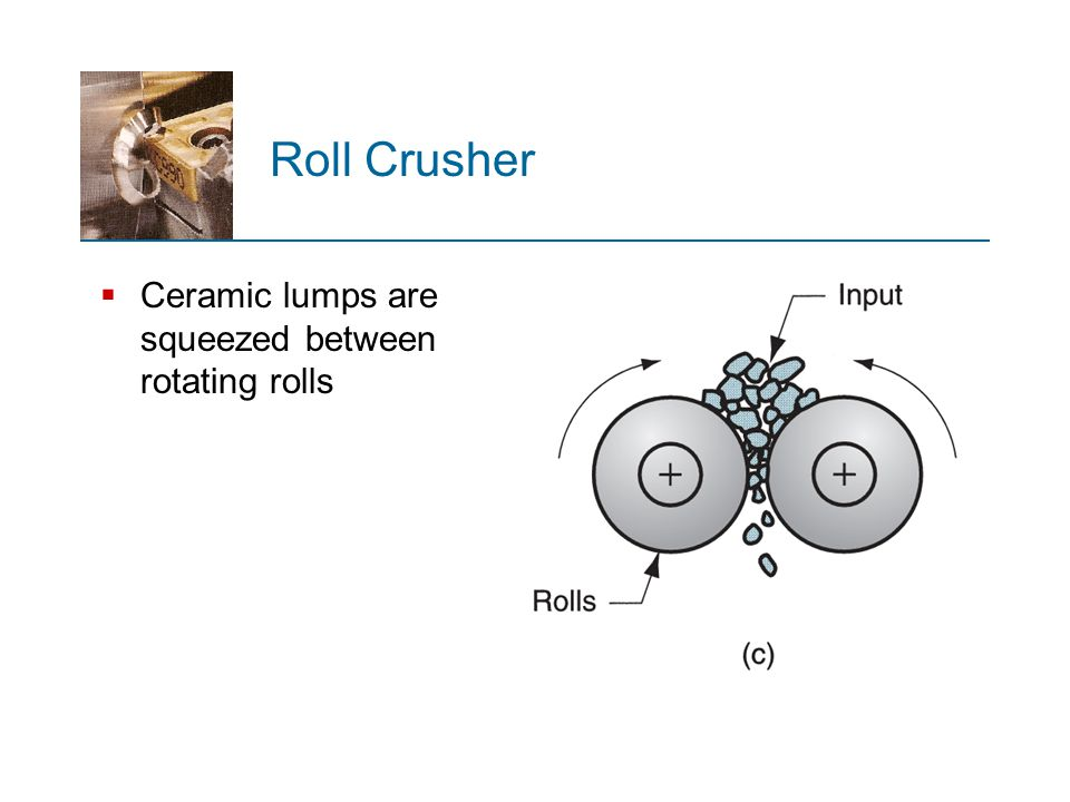 Roll Crusher Ceramic lumps are squeezed between rotating rolls