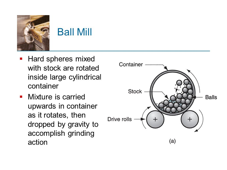 Ball Mill Hard spheres mixed with stock are rotated inside large cylindrical container.