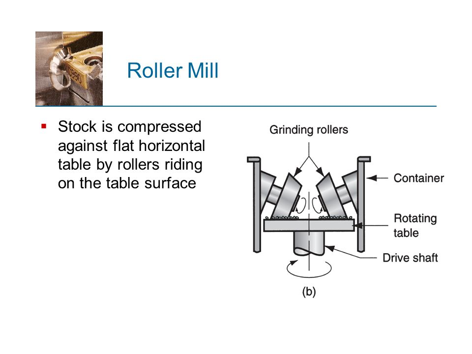 Roller Mill Stock is compressed against flat horizontal table by rollers riding on the table surface.