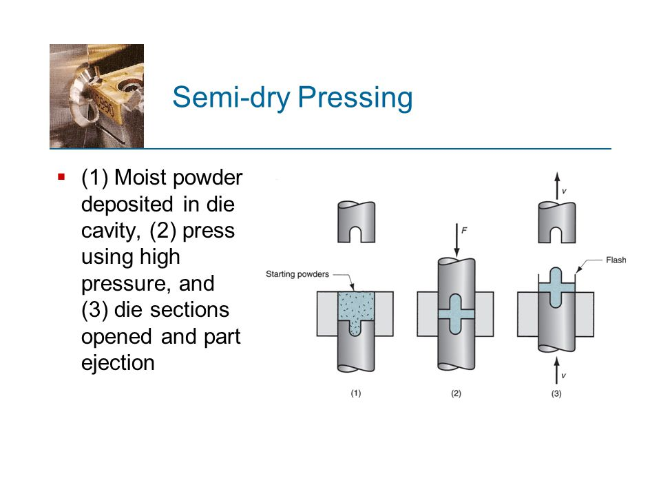 Lecture 2 Processing Of Ceramics And Cermets Ppt Video