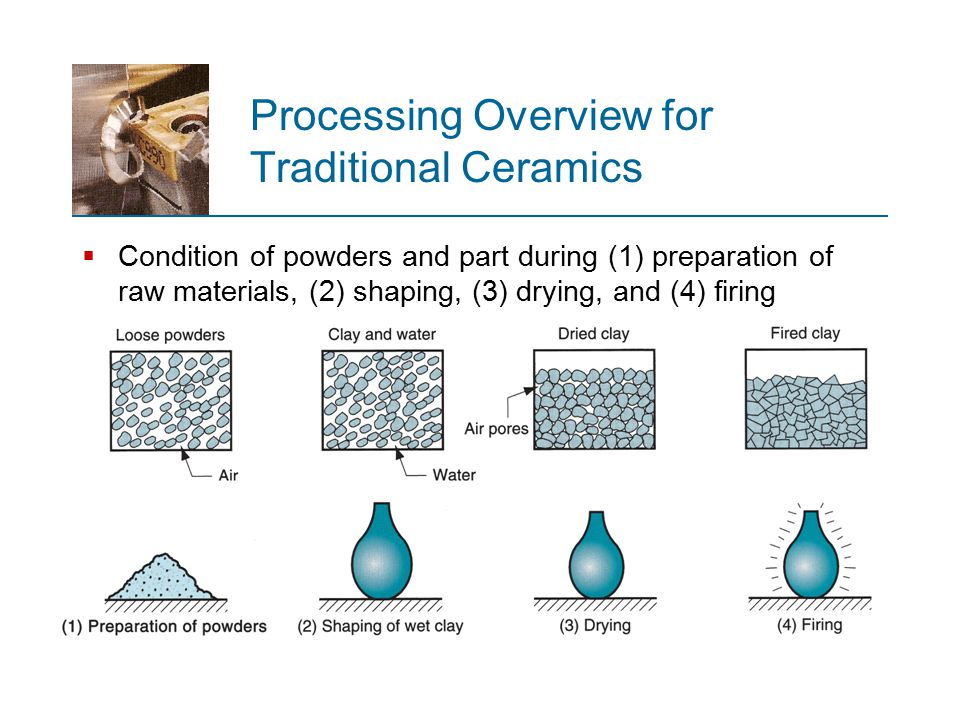 Processing Overview for Traditional Ceramics