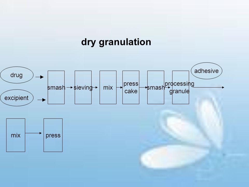 dry granulation adhesive drug smash sieving mix press cake smash