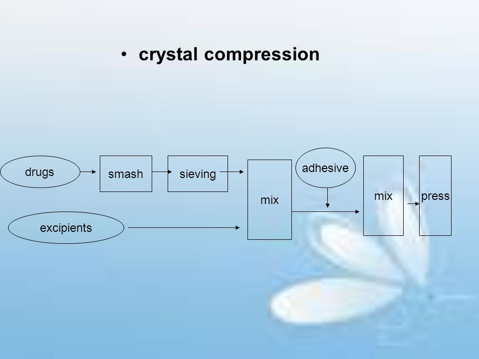crystal compression adhesive drugs smash sieving mix press mix