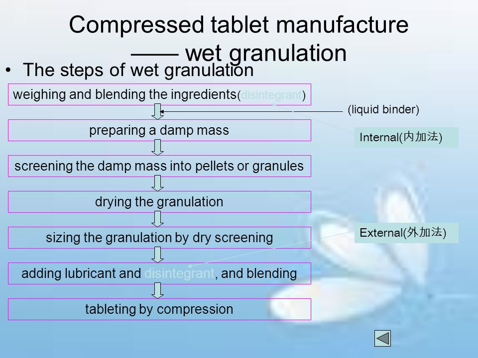 Compressed tablet manufacture —— wet granulation
