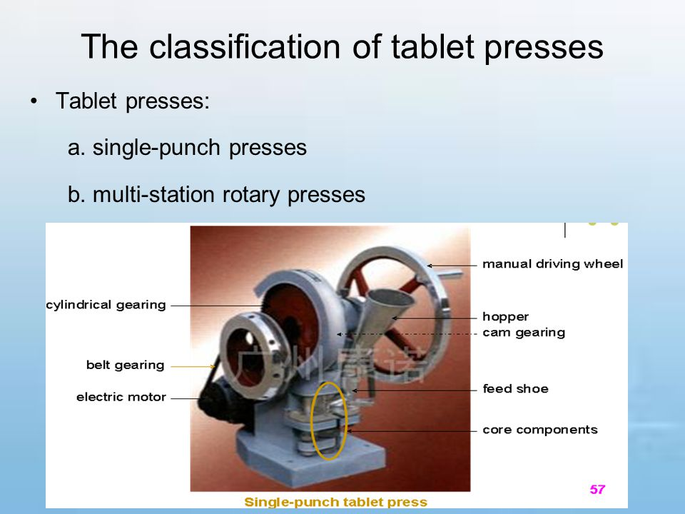 The classification of tablet presses