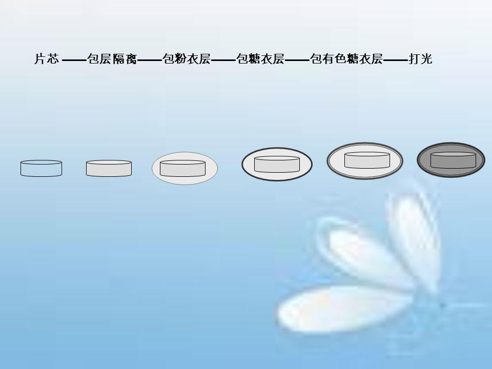 片芯 ——包层隔离——包粉衣层——包糖衣层——包有色糖衣层——打光