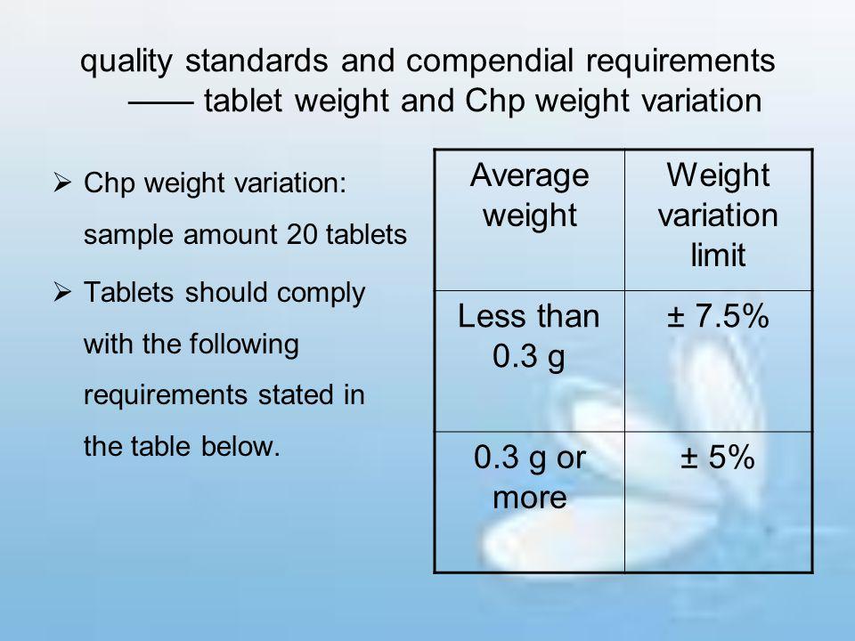 Weight variation limit