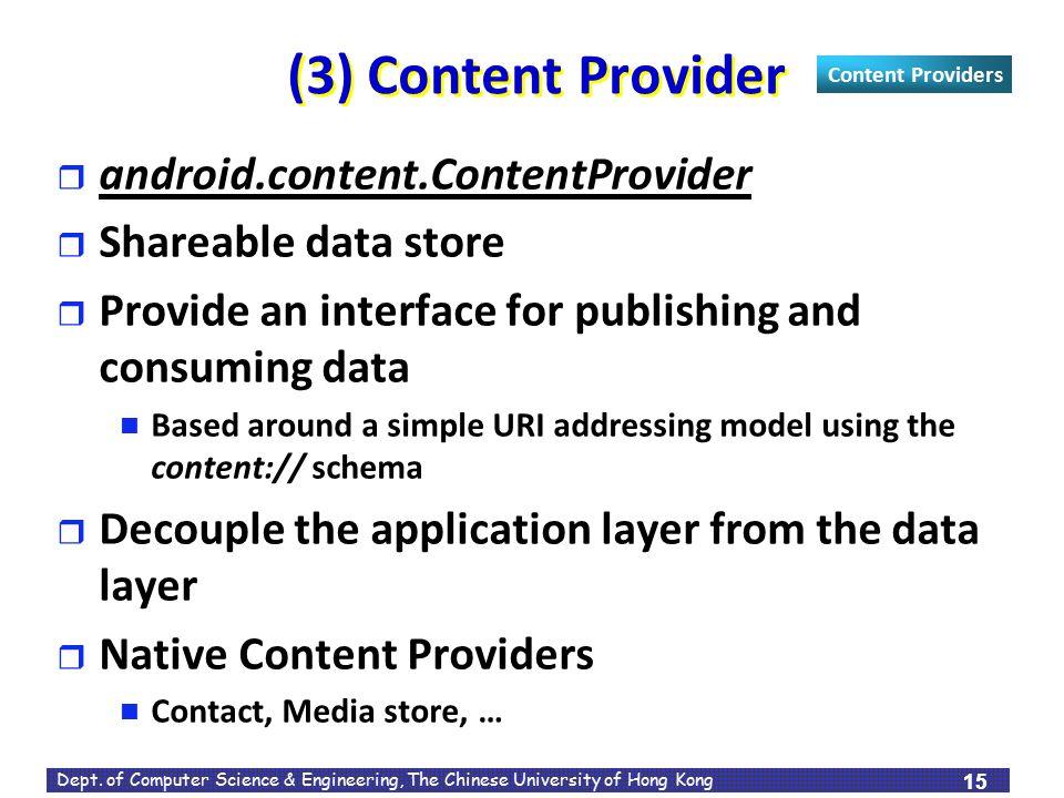 (3) Content Provider android.content.ContentProvider
