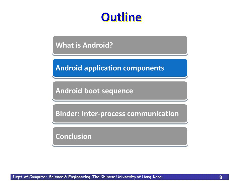 Outline What is Android Android application components