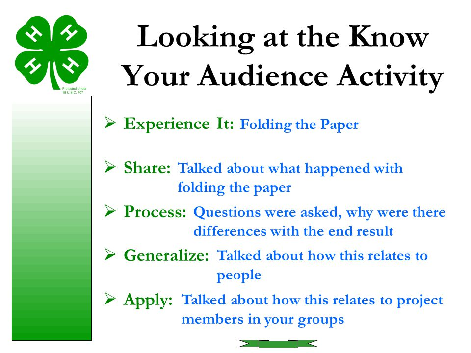 Looking at the Know Your Audience Activity