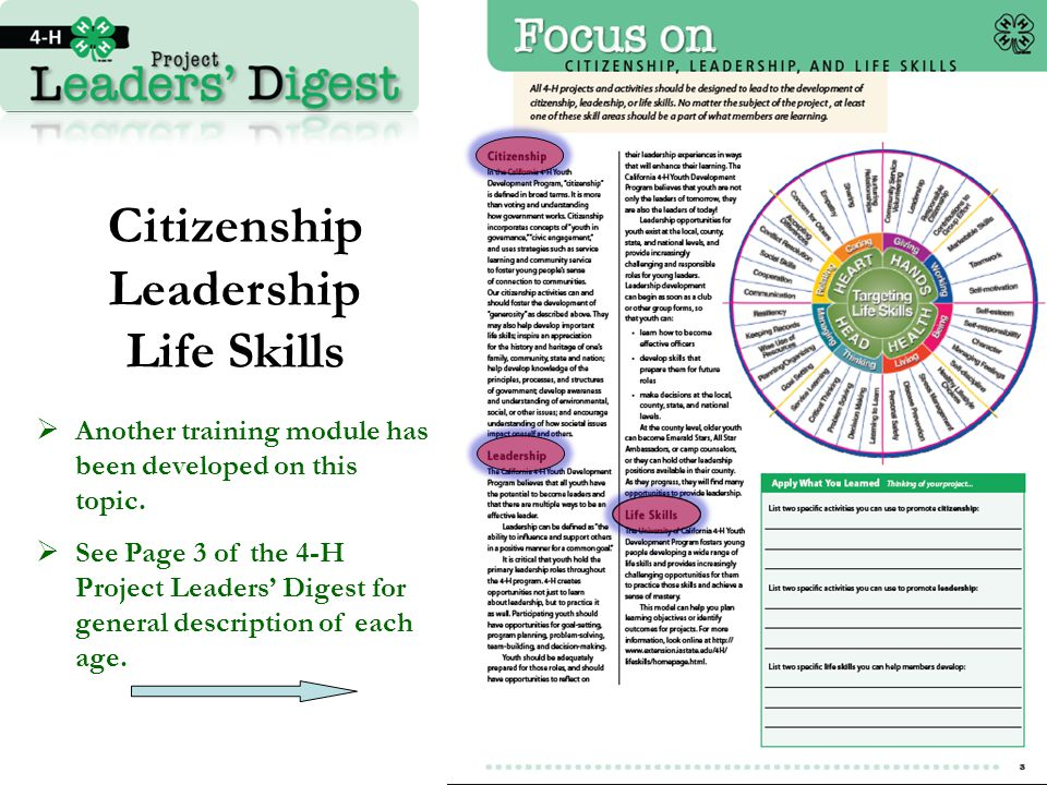 Citizenship Leadership Life Skills
