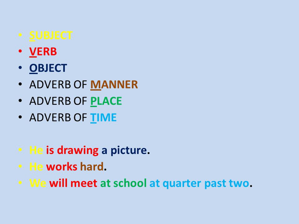SUBJECT VERB. OBJECT. ADVERB OF MANNER. ADVERB OF PLACE. ADVERB OF TIME. He is drawing a picture.