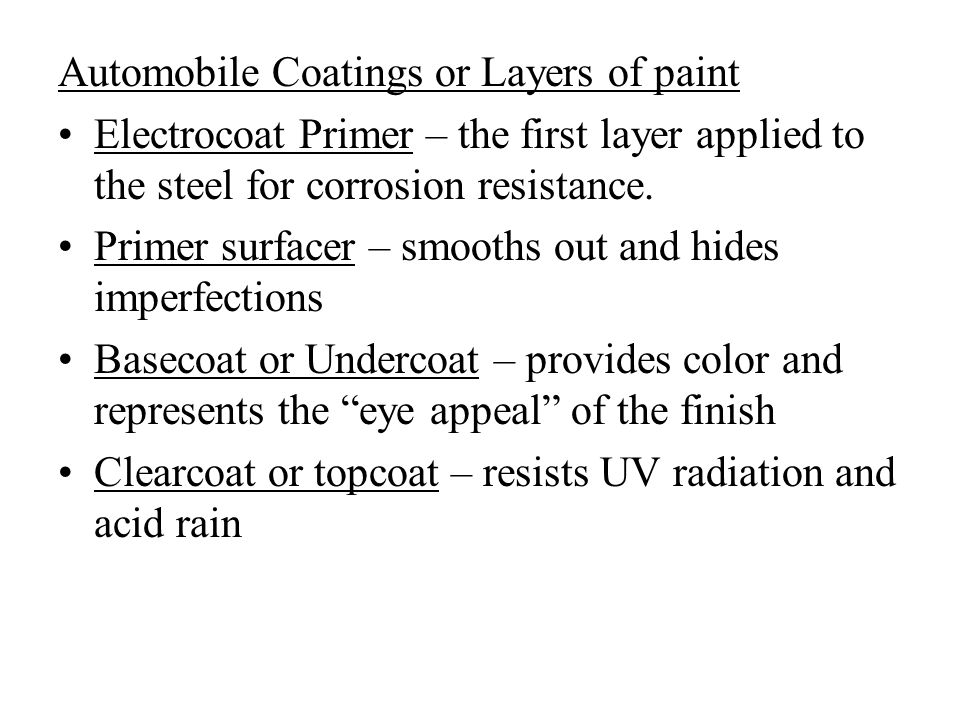 Automobile Coatings or Layers of paint