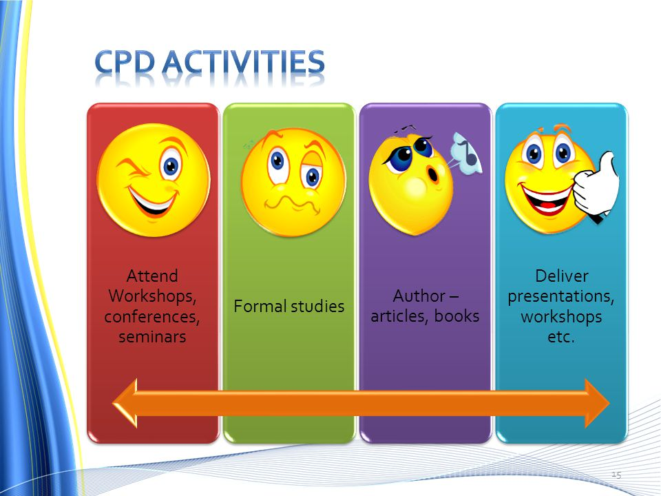 CPD activities Attend Workshops, conferences, seminars Formal studies