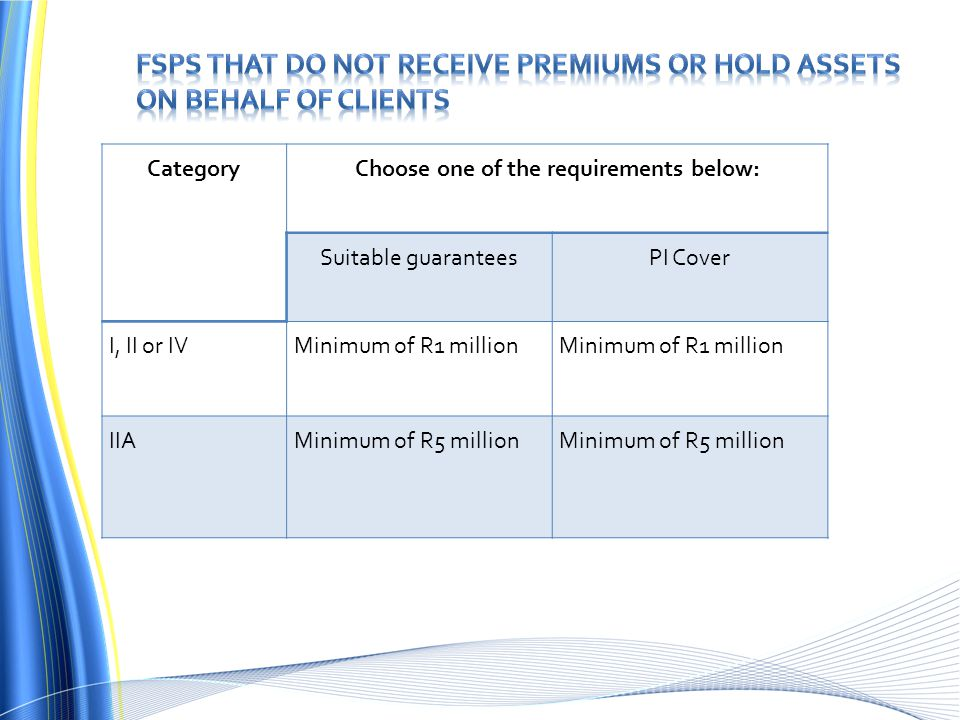 FSPs that do not receive premiums or hold assets on behalf of clients