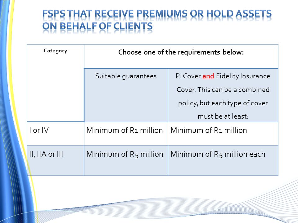 FSPs that receive premiums or hold assets on behalf of clients