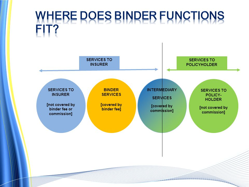 Where does binder functions fit