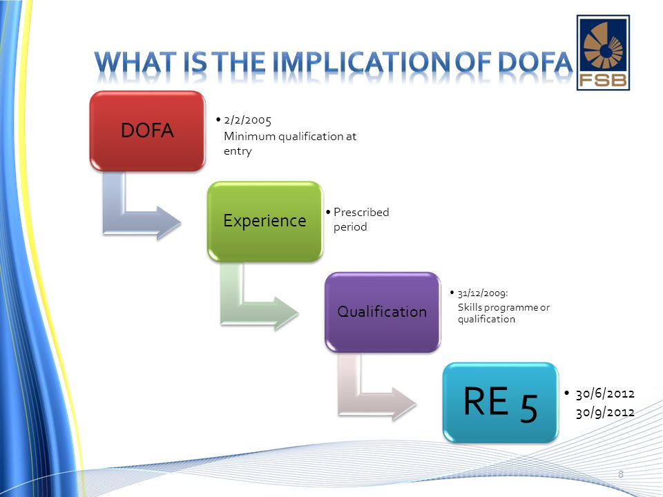 What is the implication of DOFA