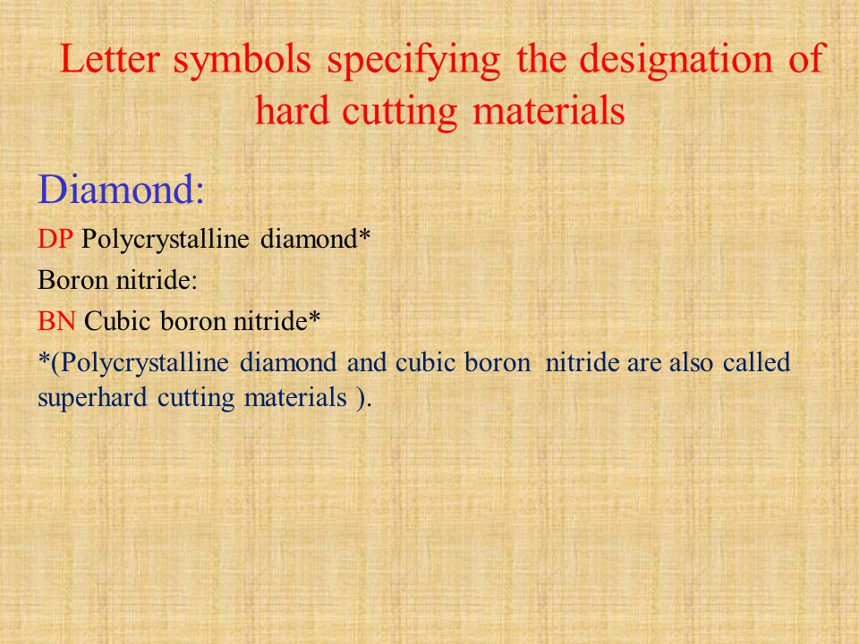 Letter symbols specifying the designation of hard cutting materials