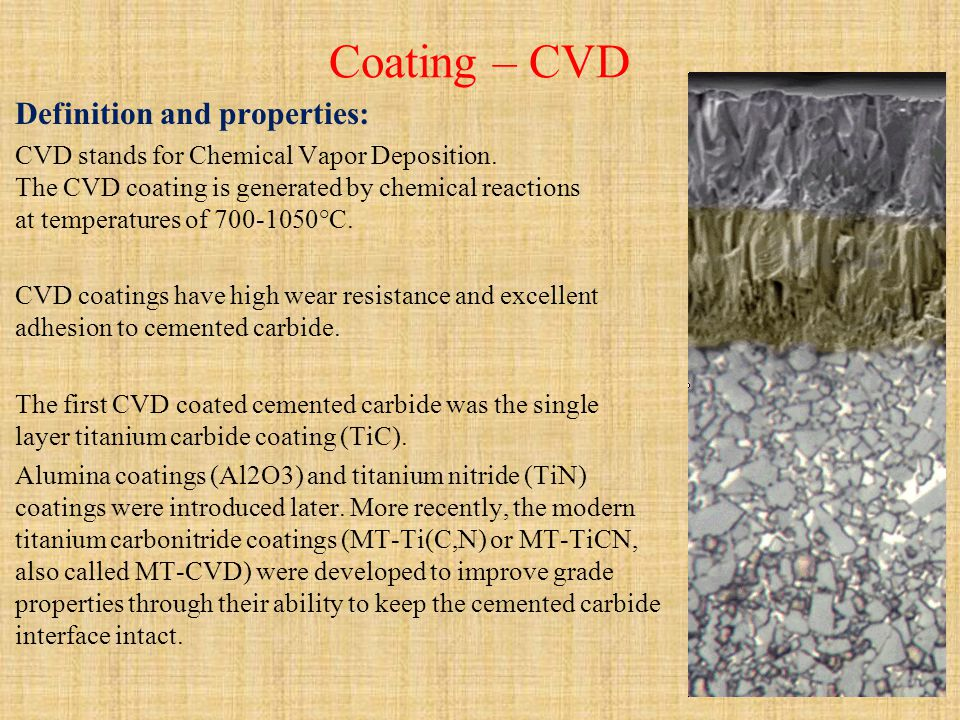 Coating – CVD Definition and properties: