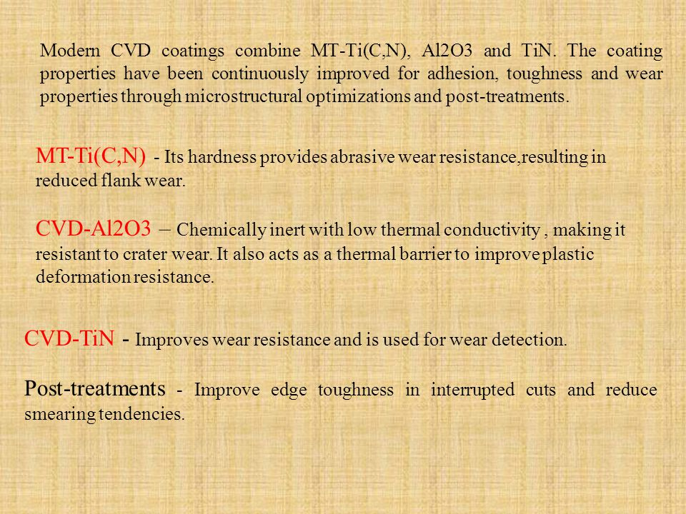 CVD-TiN - Improves wear resistance and is used for wear detection.