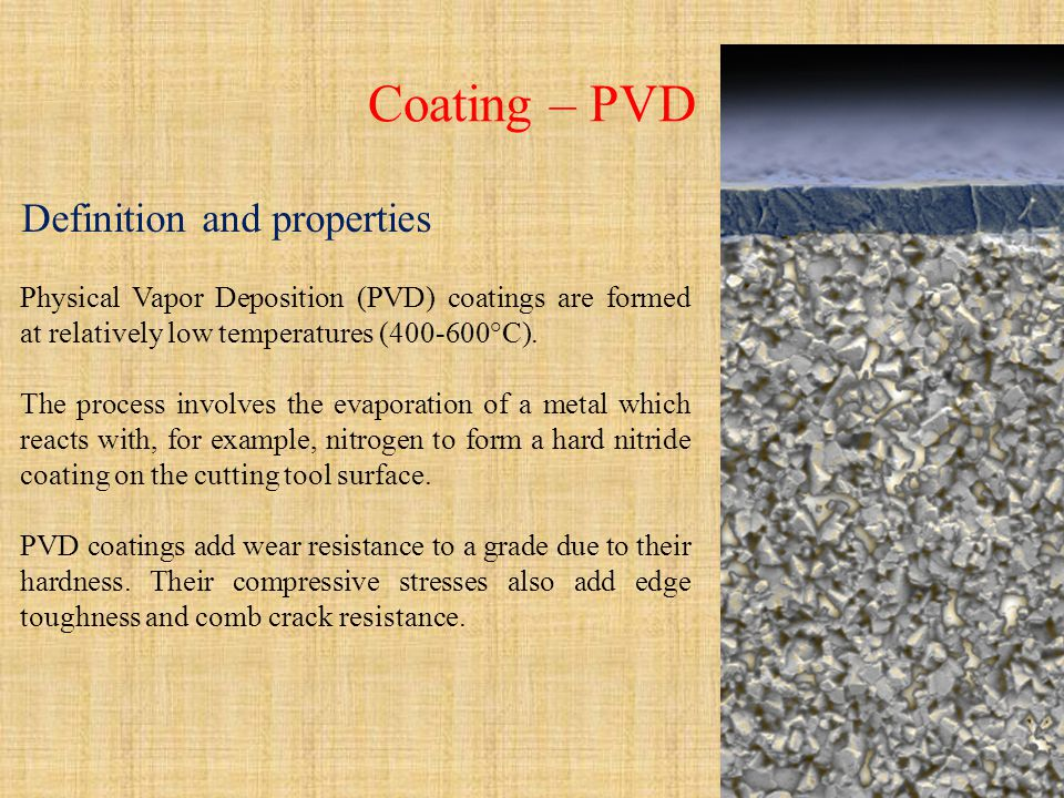 Coating – PVD Definition and properties