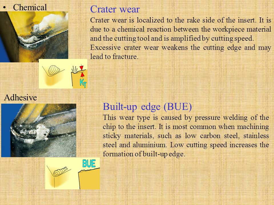 Crater wear Built-up edge (BUE) Chemical Adhesive