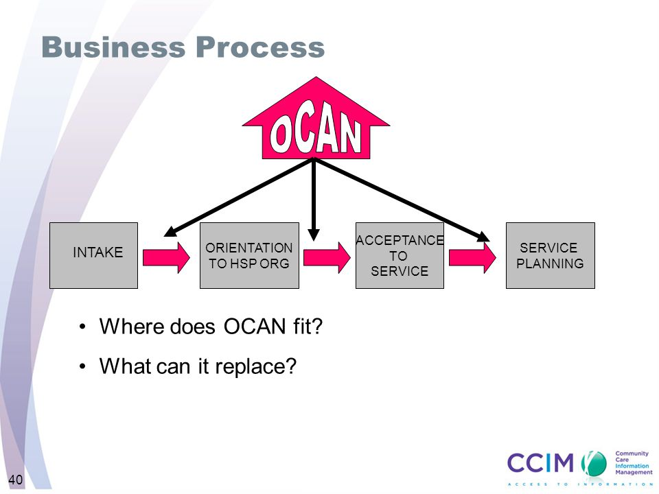 OCAN Business Process Where does OCAN fit What can it replace INTAKE