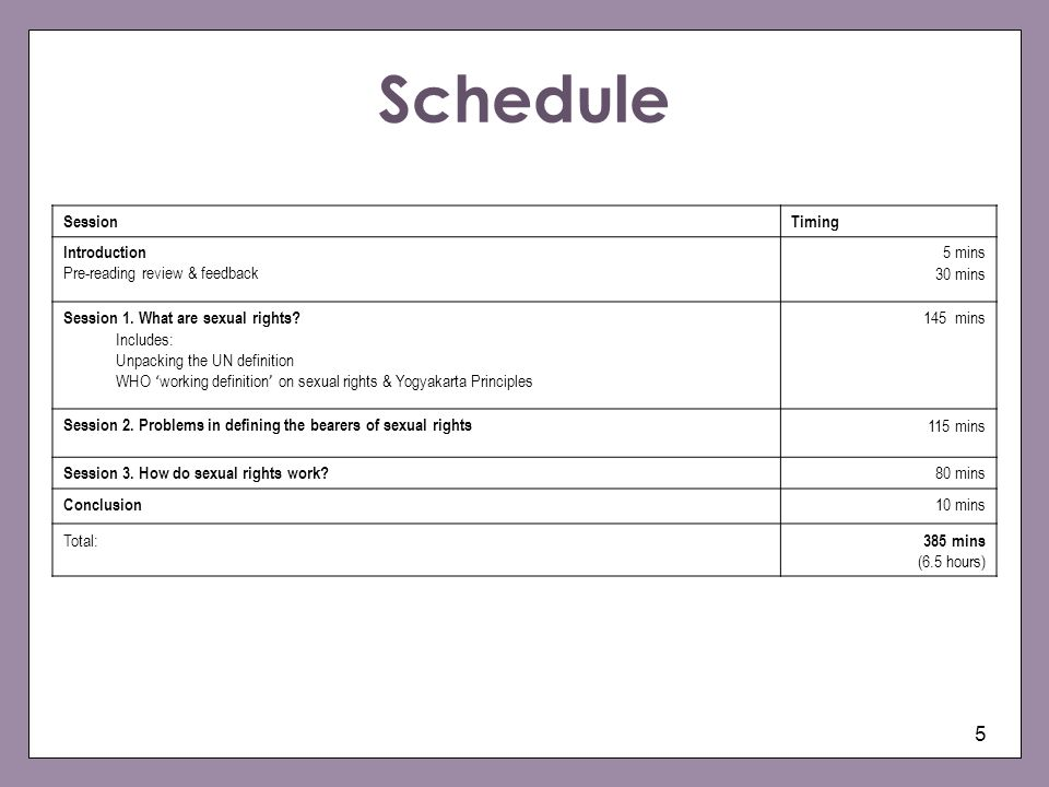 Schedule Session Timing Introduction Pre-reading review & feedback