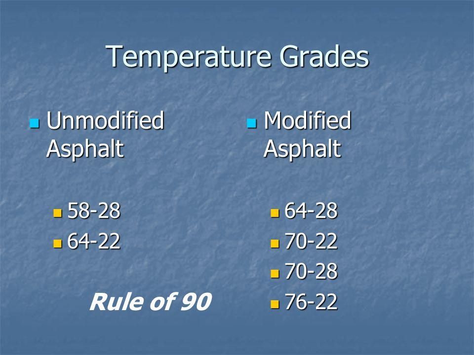 Temperature Grades Unmodified Asphalt Modified Asphalt Rule of 90