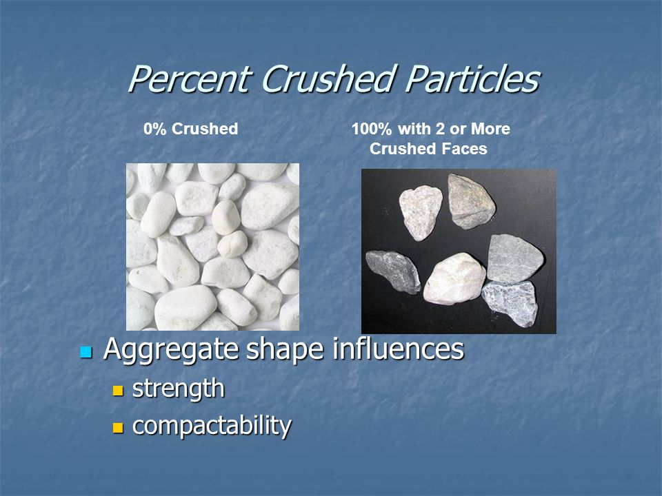 Percent Crushed Particles