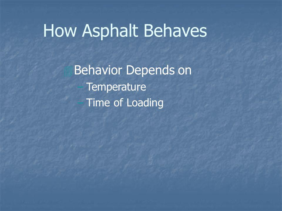 How Asphalt Behaves Behavior Depends on Temperature Time of Loading
