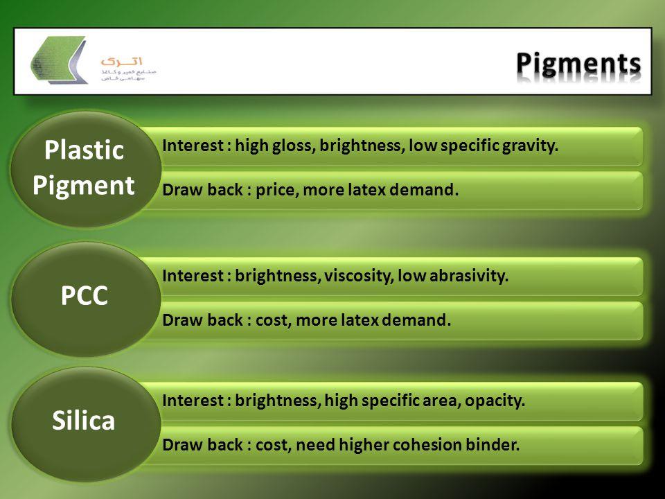 Plastic Pigment PCC Silica