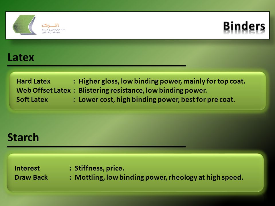 Binders Latex. Hard Latex : Higher gloss, low binding power, mainly for top coat. Web Offset Latex : Blistering resistance, low binding power.