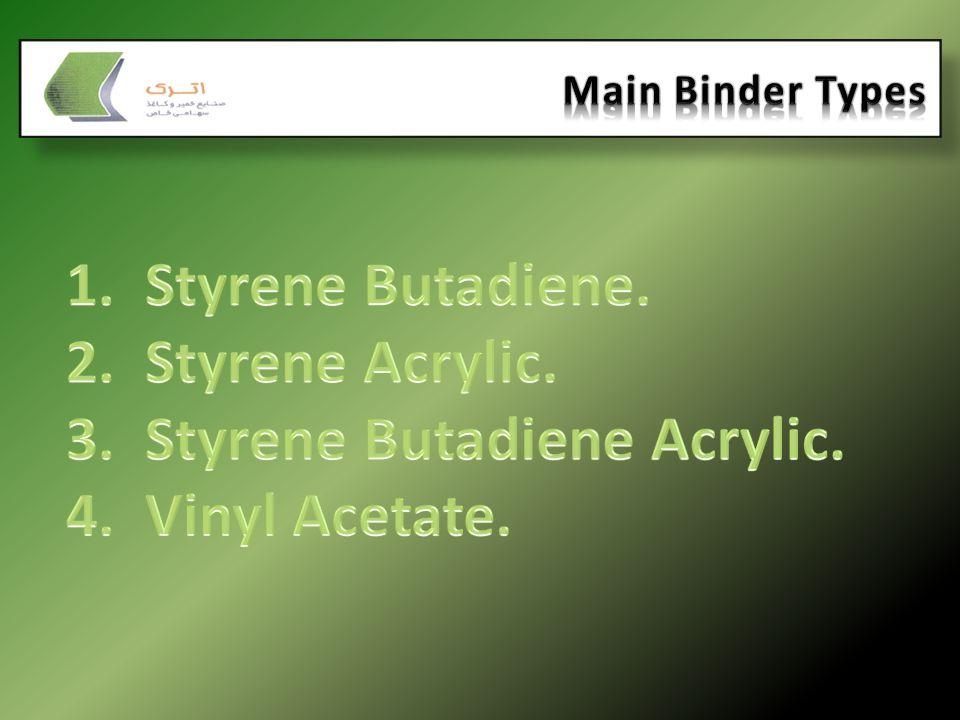 Styrene Butadiene Acrylic. Vinyl Acetate.