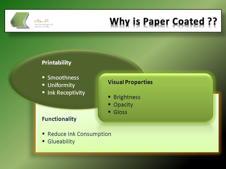 Why is Paper Coated Printability Smoothness Uniformity
