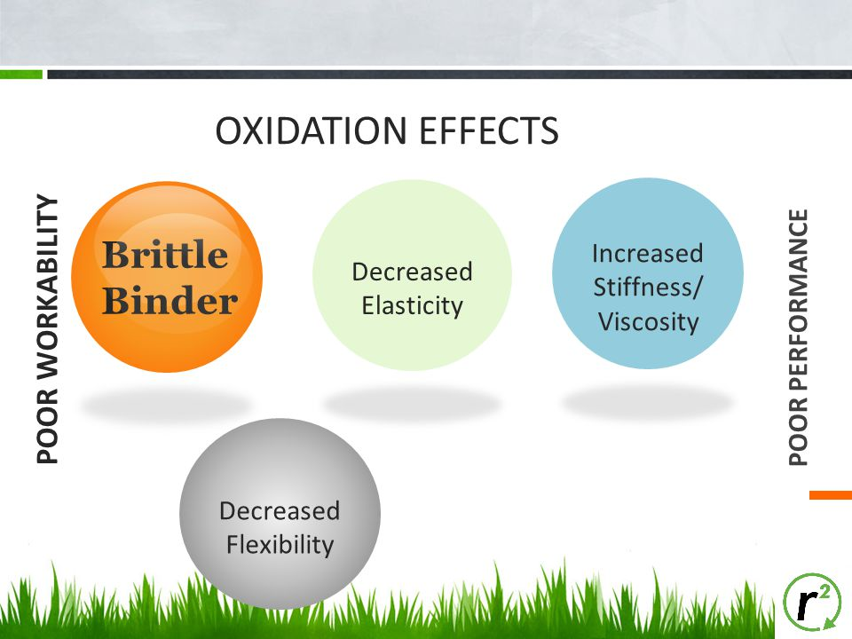 OXIDATION EFFECTS Brittle Binder Poor workability POOR PERFORMANCE