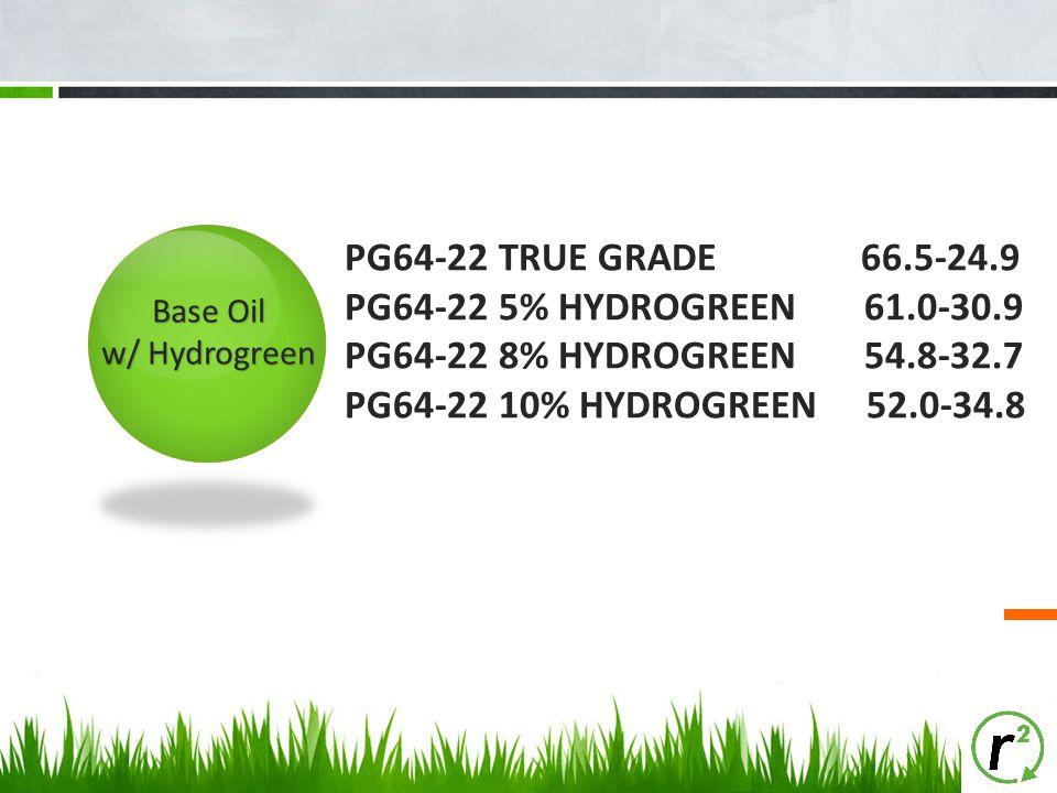 PG64-22 True Grade. 66. 5-24. 9 PG64-22 5% hydrogreen 61. 0-30