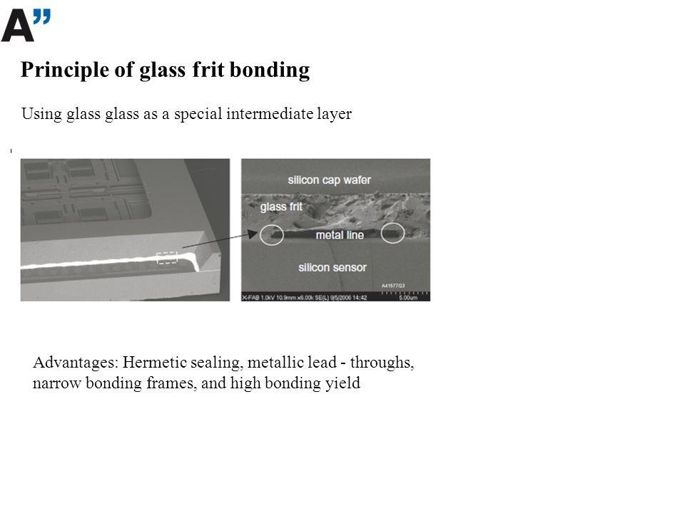 Principle of glass frit bonding
