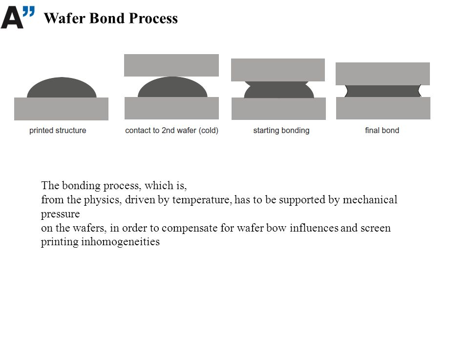 Wafer Bond Process The bonding process, which is,