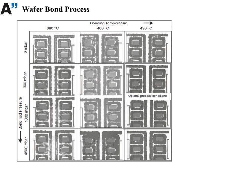 Wafer Bond Process
