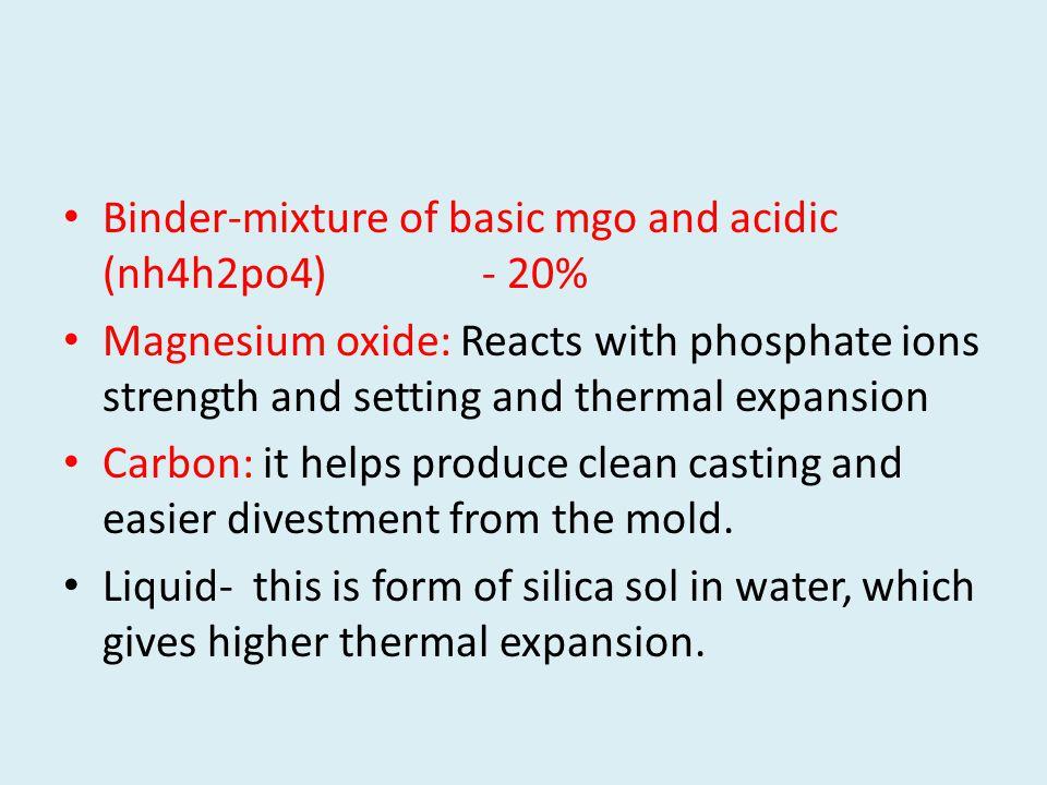 Binder-mixture of basic mgo and acidic (nh4h2po4) - 20%