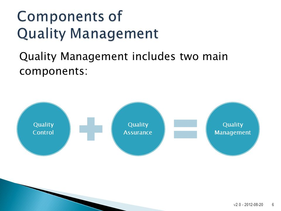 Components of Quality Management