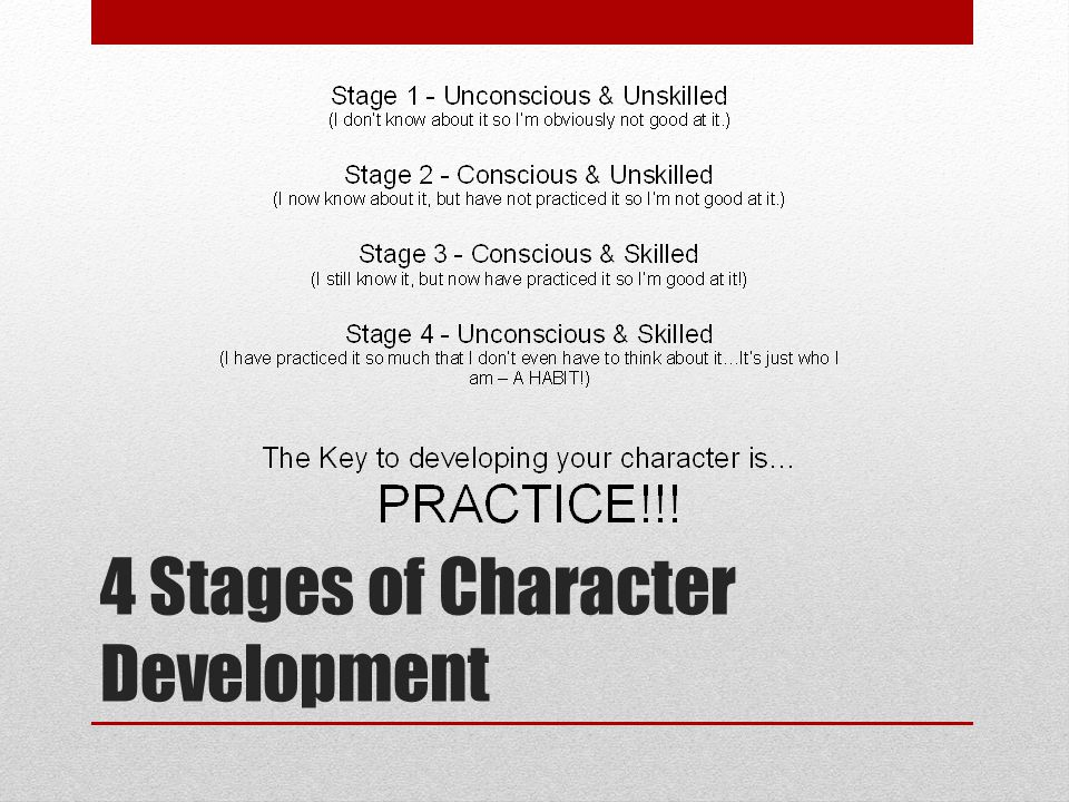 4 Stages of Character Development