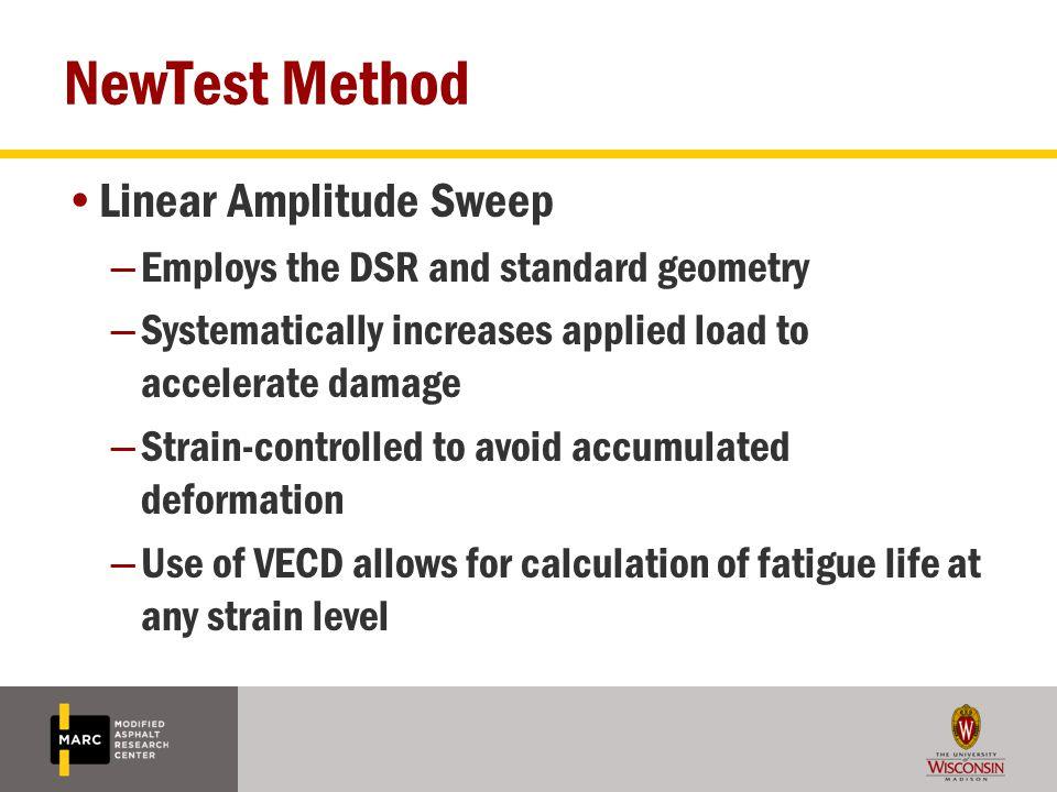 NewTest Method Linear Amplitude Sweep