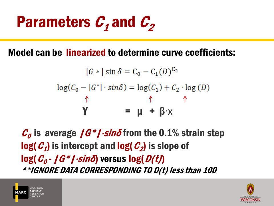 Parameters C1 and C2 Y = µ + β·x